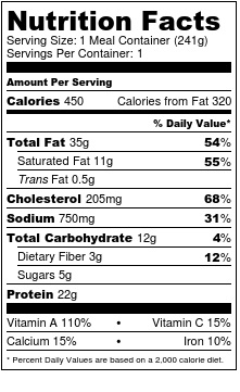 Nutrition label protein power pack