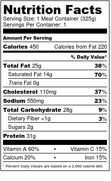 Nutrition label turkey gyro bowl